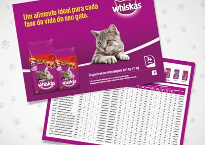 Whiskas-Fases